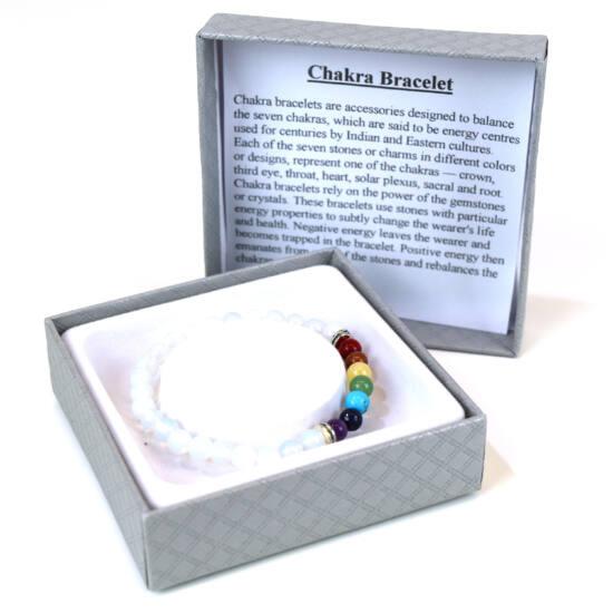 Karkötő chakra